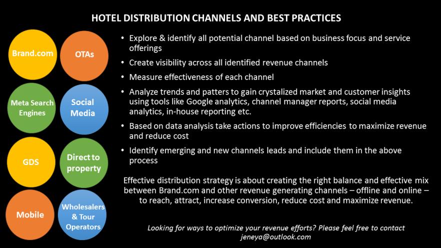 Hotel Distribution Tips
